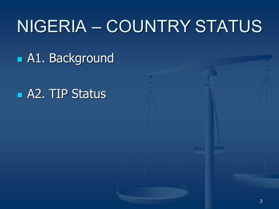 NIGERIA P opulation - Above 124 million S ize - 923,768.64 sq.