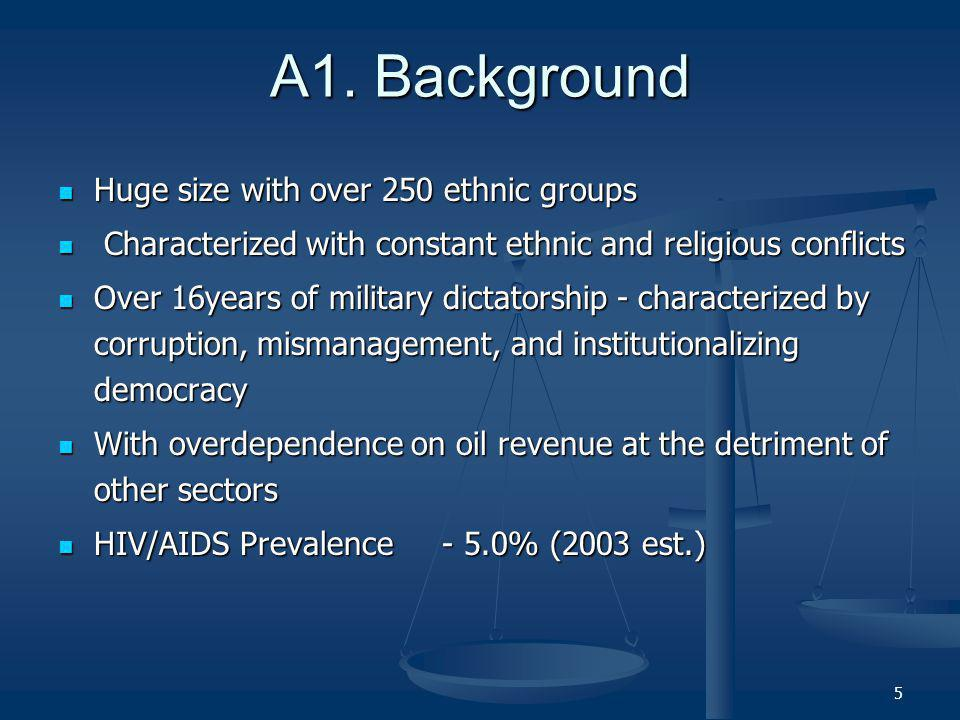 5 A1. Background Huge size with over 250 ethnic groups Huge size with over 250 ethnic groups Characterized with constant ethnic and religious conflict