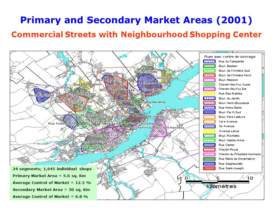 Primary and Secondary Market Areas (2001) Commercial Streets with Neighbourhood Shopping Center 24 segments; 1,645 individual shops Primary Market Area = 5.6 sq.