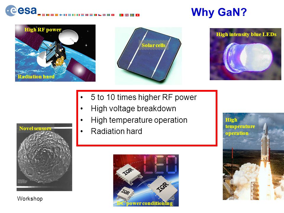 Workshop Solar cells DC power conditioning Novel sensors High RF power Radiation hard High intensity blue LEDs High temperature operation Why GaN? 5 t