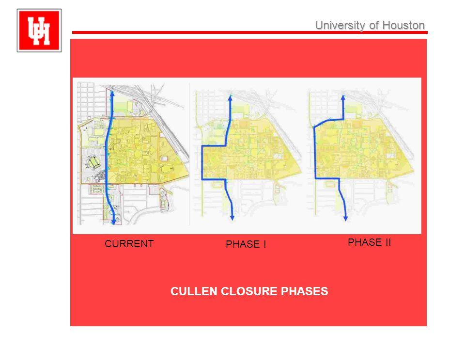 University ofHouston University of Houston PHASE I PHASE II CURRENT CULLEN CLOSURE PHASES