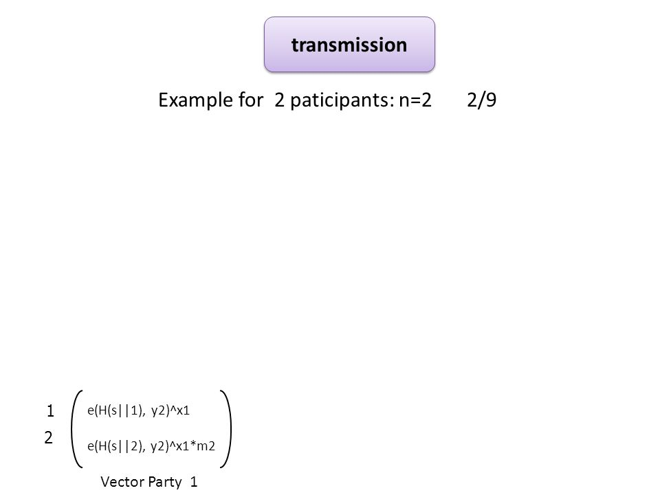 Example for 2 paticipants: n=2 2/9 transmission Vector Party 1 2 1 e(H(s||1), y2)^x1 e(H(s||2), y2)^x1*m2