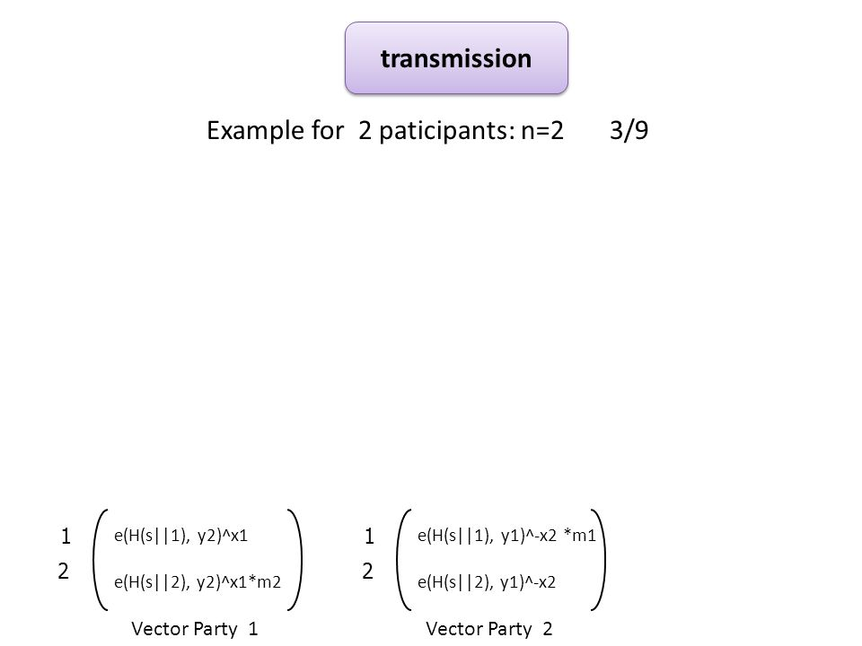 Example for 2 paticipants: n=2 3/9 transmission Vector Party 1Vector Party 2 2 1 e(H(s||1), y2)^x1 e(H(s||2), y2)^x1*m2 2 1 e(H(s||1), y1)^-x2 *m1 e(H(s||2), y1)^-x2