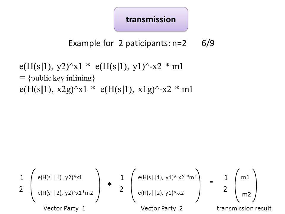 Example for 2 paticipants: n=2 6/9 e(H(s||1), y2)^x1 * e(H(s||1), y1)^-x2 * m1 = {public key inlining} e(H(s||1), x2g)^x1 * e(H(s||1), x1g)^-x2 * m1 transmission * Vector Party 1Vector Party 2 = 2 1 e(H(s||1), y2)^x1 e(H(s||2), y2)^x1*m2 2 1 e(H(s||1), y1)^-x2 *m1 e(H(s||2), y1)^-x2 2 1 m1 m2 transmission result