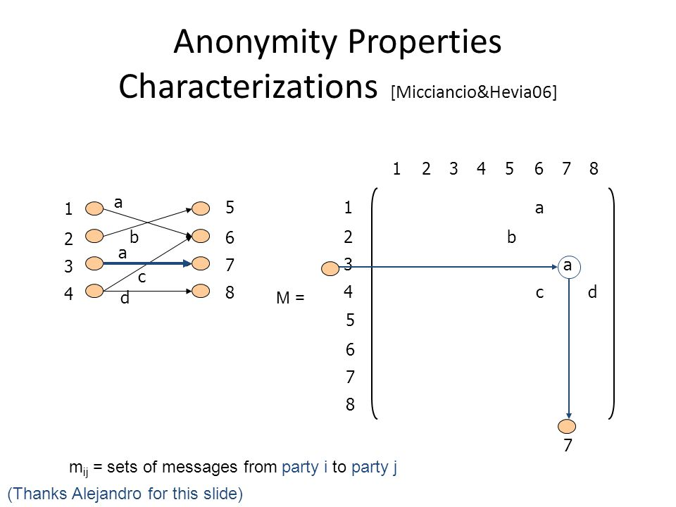 Anonymity Properties Characterizations [Micciancio&Hevia06] c a b a 4 3 2 1 8 7 6 5 c a b a 4 3 2 1 8 7 6 5 43218765 d d m ij = sets of messages from party i to party j M = 7 (Thanks Alejandro for this slide)