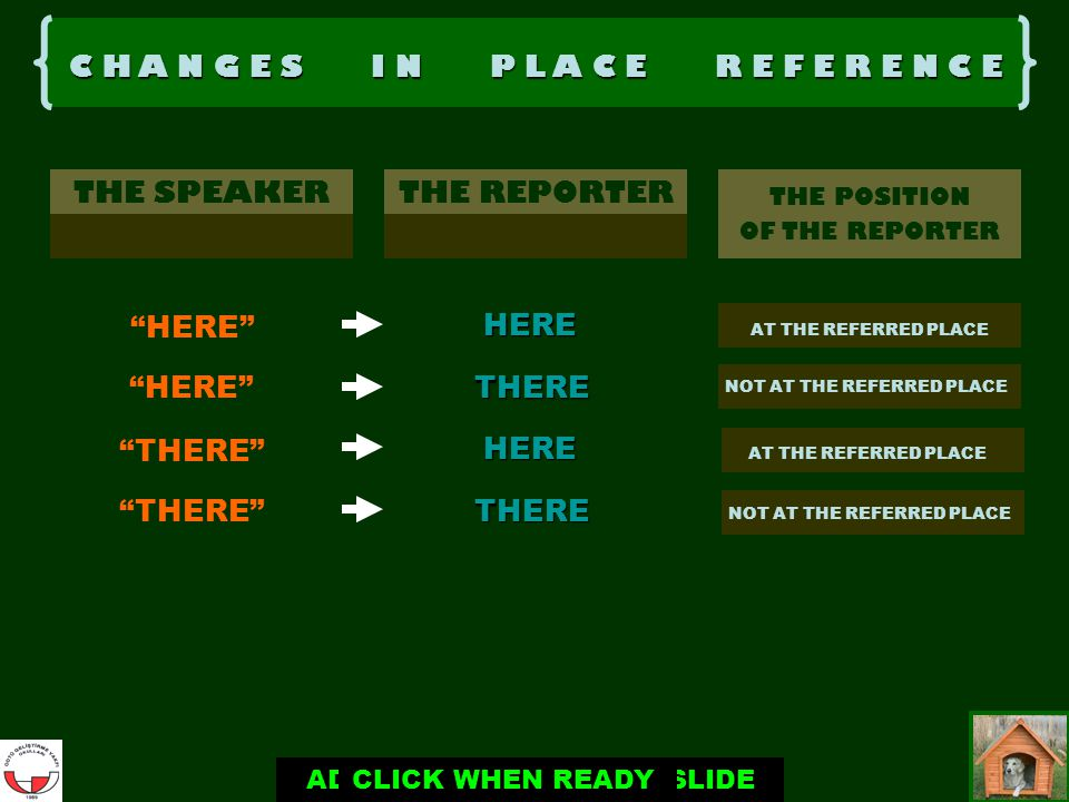 CLICK WHEN READY C H A N G E S I N P L A C E R E F E R E N C E THE SPEAKERTHE REPORTER HERE HERE HERE THERE ADVANCE TO THE NEXT SLIDE THERE THERE HERE THERE NOT AT THE REFERRED PLACE AT THE REFERRED PLACE THE POSITION OF THE REPORTER NOT AT THE REFERRED PLACE AT THE REFERRED PLACE CLICK WHEN READY
