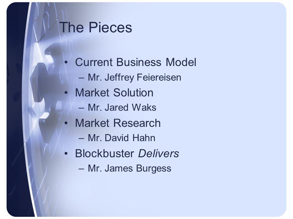 The Pieces Current Business Model –Mr.Jeffrey Feiereisen Market Solution –Mr.