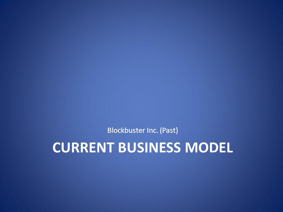 CURRENT BUSINESS MODEL Blockbuster Inc. (Past)