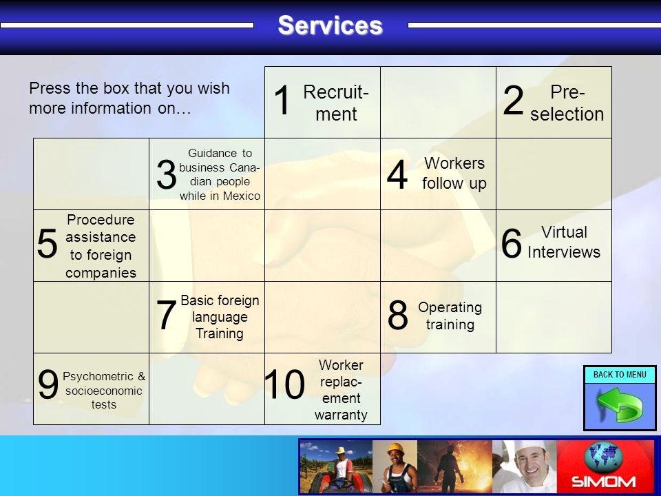 Services 1 Recruit- ment 2 Pre- selection 3 Guidance to business Cana- dian people while in Mexico 4 Workers follow up 5 Procedure assistance to foreign companies 6 Virtual Interviews 7 Basic foreign language Training 8 Operating training 10 Worker replac- ement warranty Press the box that you wish more information on… 9 Psychometric & socioeconomic tests BACK TO MENU
