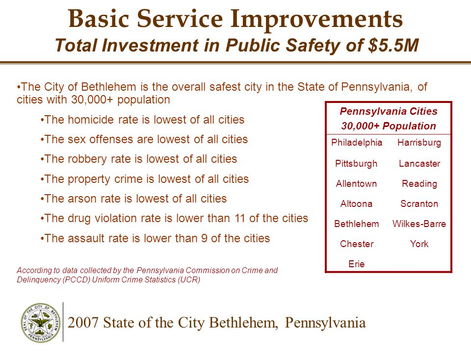 2007 State of the City Bethlehem, Pennsylvania Basic Service Improvements The City of Bethlehem is the overall safest city in the State of Pennsylvania, of cities with 30,000+ population The homicide rate is lowest of all cities The sex offenses are lowest of all cities The robbery rate is lowest of all cities The property crime is lowest of all cities The arson rate is lowest of all cities The drug violation rate is lower than 11 of the cities The assault rate is lower than 9 of the cities Total Investment in Public Safety of $5.5M Pennsylvania Cities 30,000+ Population PhiladelphiaHarrisburg PittsburghLancaster AllentownReading AltoonaScranton BethlehemWilkes-Barre ChesterYork Erie According to data collected by the Pennsylvania Commission on Crime and Delinquency (PCCD) Uniform Crime Statistics (UCR)