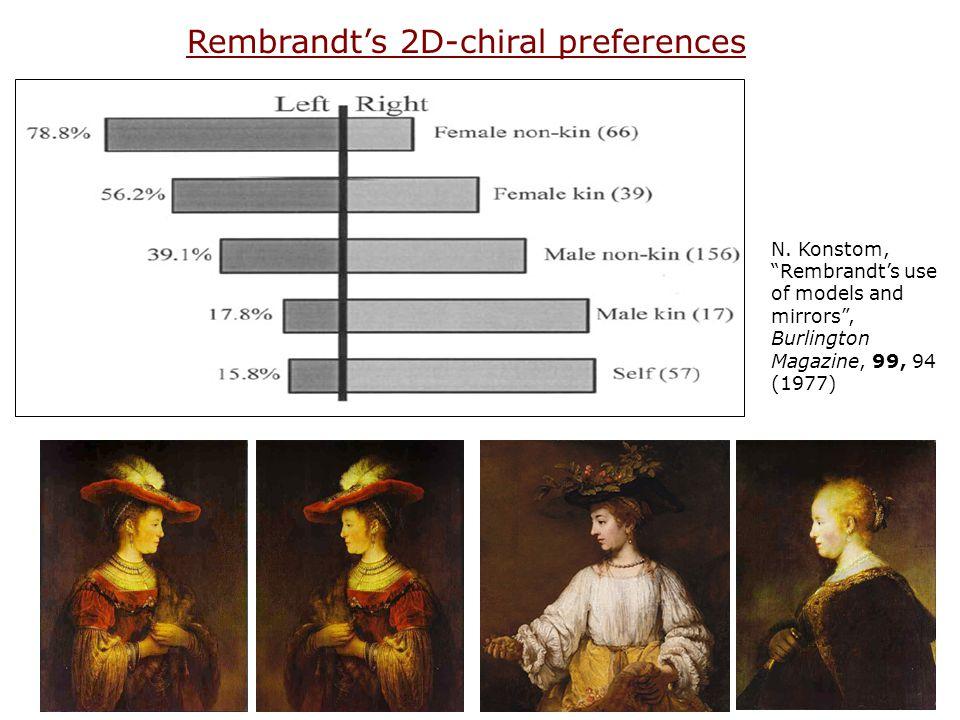 N. Konstom, Rembrandts use of models and mirrors, Burlington Magazine, 99, 94 (1977) Rembrandts 2D-chiral preferences
