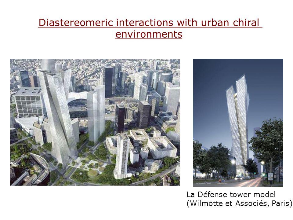 La Défense tower model (Wilmotte et Associés, Paris) Diastereomeric interactions with urban chiral environments
