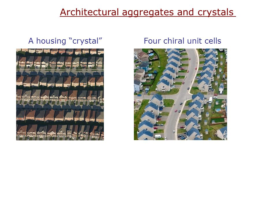 Architectural aggregates and crystals Four chiral unit cellsA housing crystal