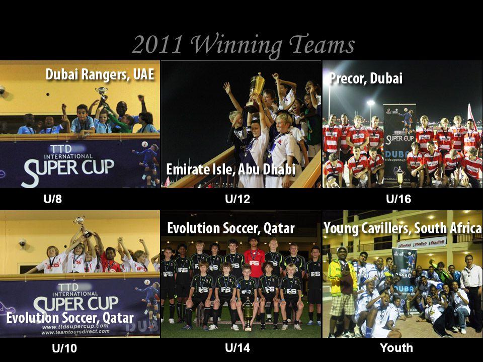2011 Winning Teams U/8U/12U/16 U/10 U/14Youth