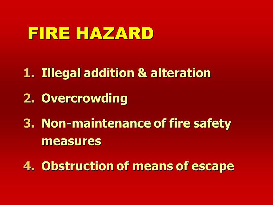 FIRE HAZARD IN BUILDINGS