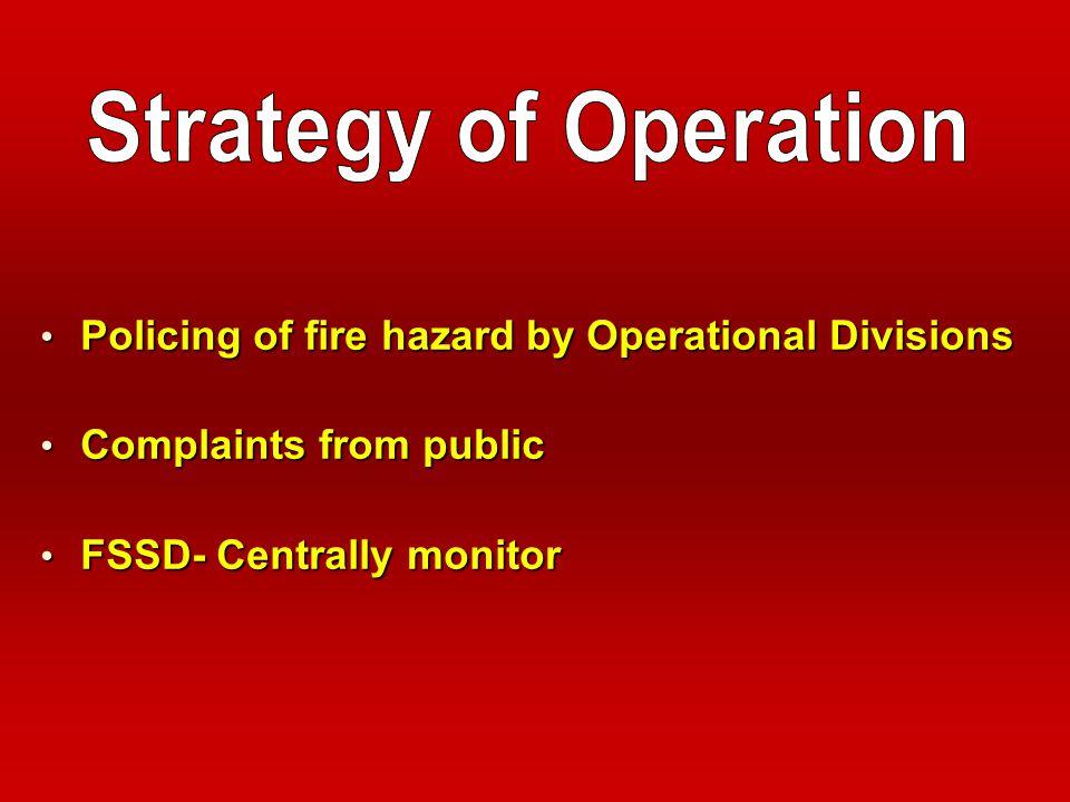 ENFORCEMENT OF FIRE HAZARDS Past - Limited action / success Past - Limited action / success Present - Enhanced powers Present - Enhanced powers Exampl