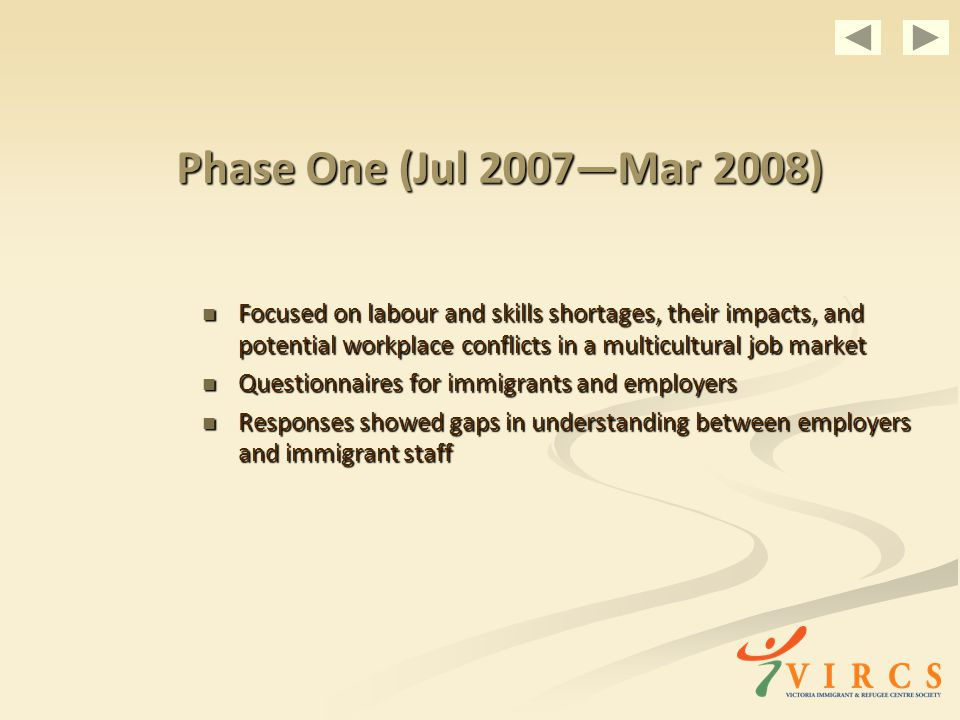 Phase One (Jul 2007Mar 2008) Focused on labour and skills shortages, their impacts, and potential workplace conflicts in a multicultural job market Focused on labour and skills shortages, their impacts, and potential workplace conflicts in a multicultural job market Questionnaires for immigrants and employers Questionnaires for immigrants and employers Responses showed gaps in understanding between employers and immigrant staff Responses showed gaps in understanding between employers and immigrant staff