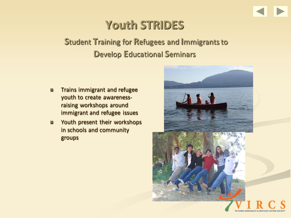Youth STRIDES S tudent T raining for R efugees and I mmigrants to D evelop E ducational S eminars Trains immigrant and refugee youth to create awareness- raising workshops around immigrant and refugee issues Trains immigrant and refugee youth to create awareness- raising workshops around immigrant and refugee issues Youth present their workshops in schools and community groups Youth present their workshops in schools and community groups