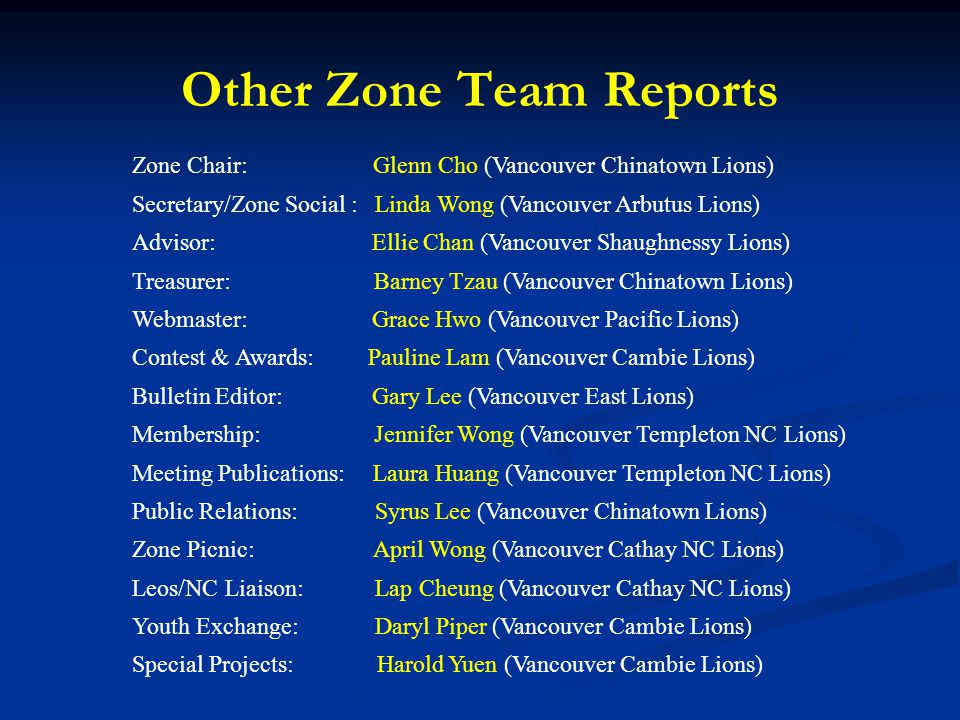 Other Zone Team Reports Zone Chair: Glenn Cho (Vancouver Chinatown Lions) Secretary/Zone Social : Linda Wong (Vancouver Arbutus Lions) Advisor: Ellie Chan (Vancouver Shaughnessy Lions) Treasurer: Barney Tzau (Vancouver Chinatown Lions) Webmaster: Grace Hwo (Vancouver Pacific Lions) Contest & Awards: Pauline Lam (Vancouver Cambie Lions) Bulletin Editor: Gary Lee (Vancouver East Lions) Membership: Jennifer Wong (Vancouver Templeton NC Lions) Meeting Publications: Laura Huang (Vancouver Templeton NC Lions) Public Relations: Syrus Lee (Vancouver Chinatown Lions) Zone Picnic: April Wong (Vancouver Cathay NC Lions) Leos/NC Liaison: Lap Cheung (Vancouver Cathay NC Lions) Youth Exchange: Daryl Piper (Vancouver Cambie Lions) Special Projects: Harold Yuen (Vancouver Cambie Lions)
