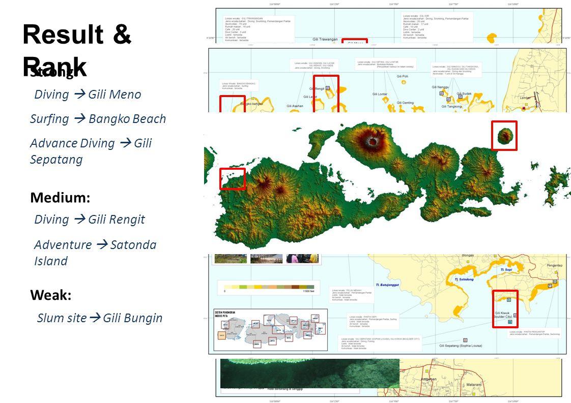 Result & Rank Strong: Diving Gili Meno Surfing Bangko Beach Medium: Diving Gili Rengit Advance Diving Gili Sepatang Adventure Satonda Island Weak: Slu
