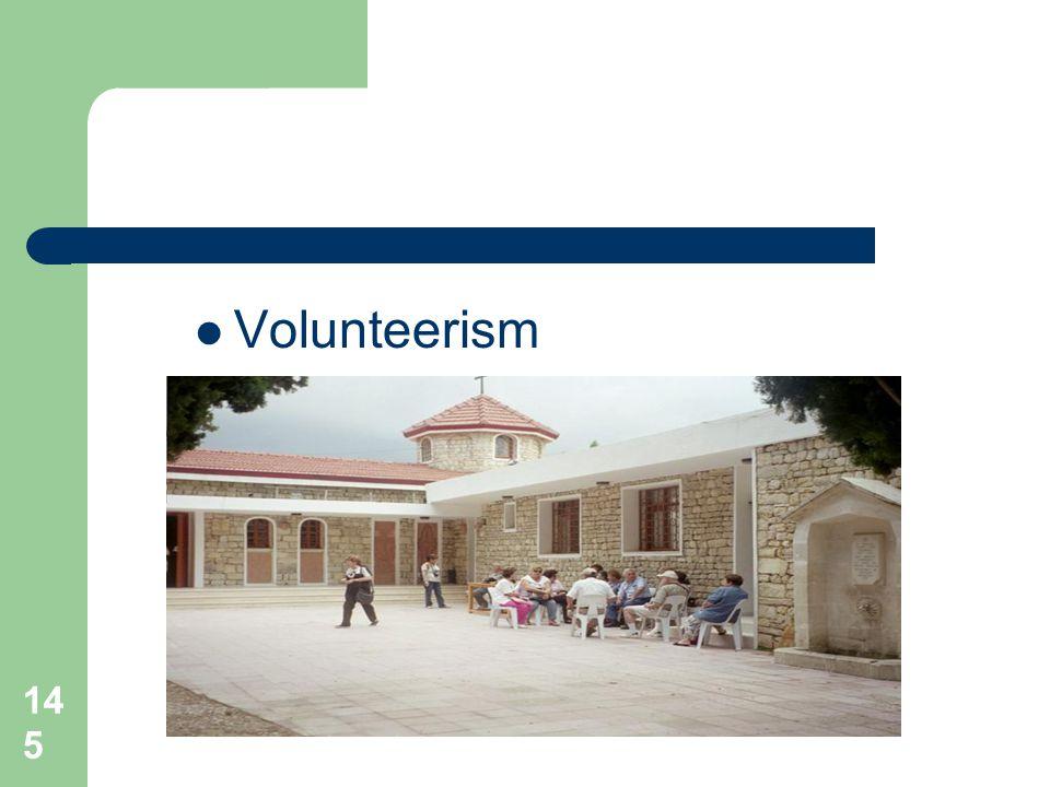 145 Volunteerism