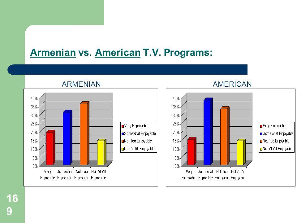 169 Armenian vs. American T.V. Programs: ARMENIANAMERICAN
