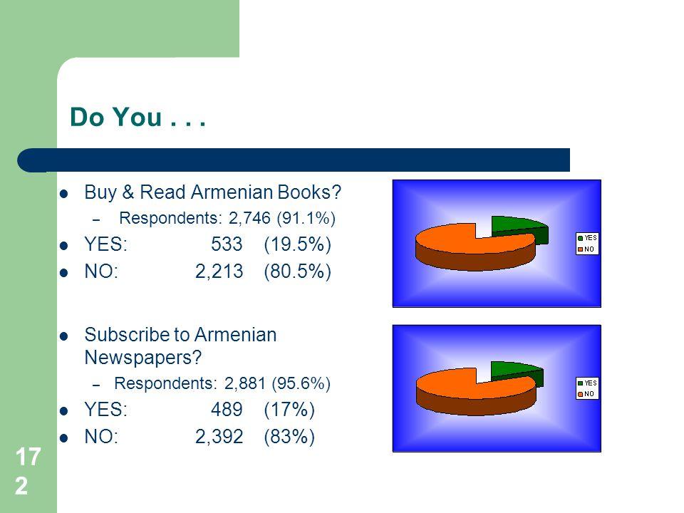 172 Do You...Buy & Read Armenian Books.