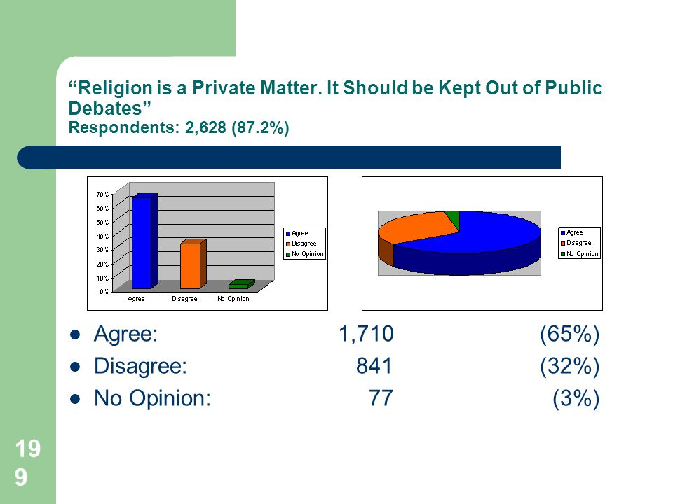 199 Religion is a Private Matter.