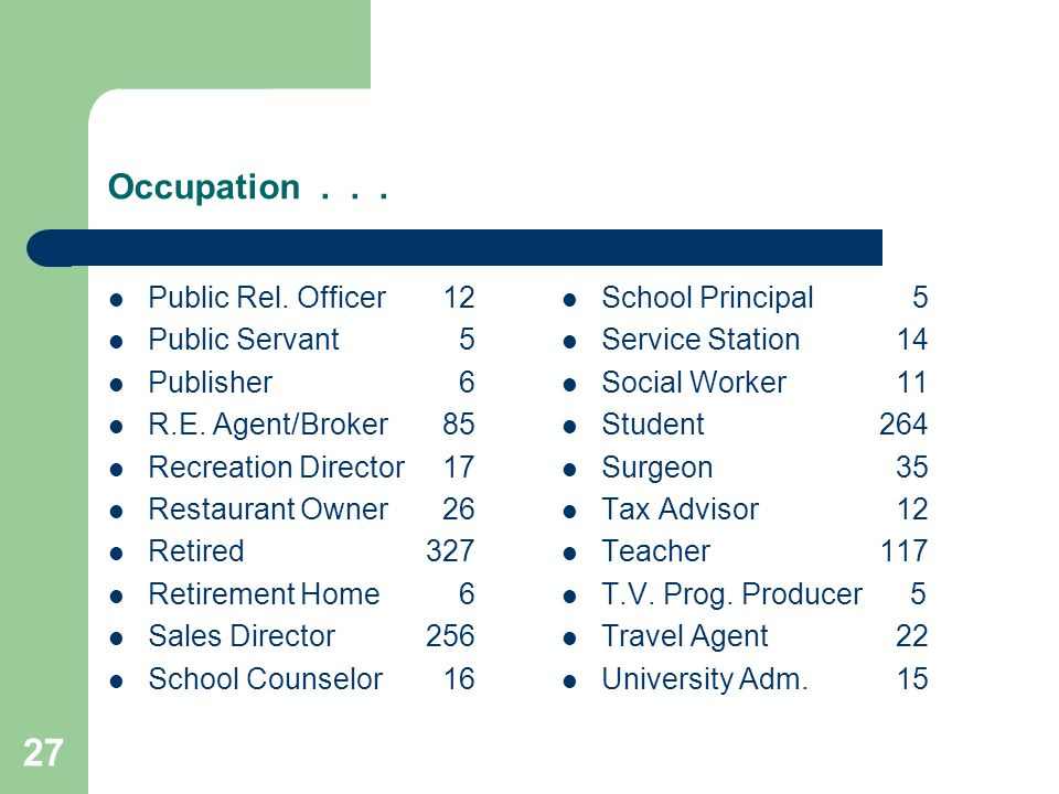 27 Occupation... Public Rel. Officer 12 Public Servant 5 Publisher 6 R.E.