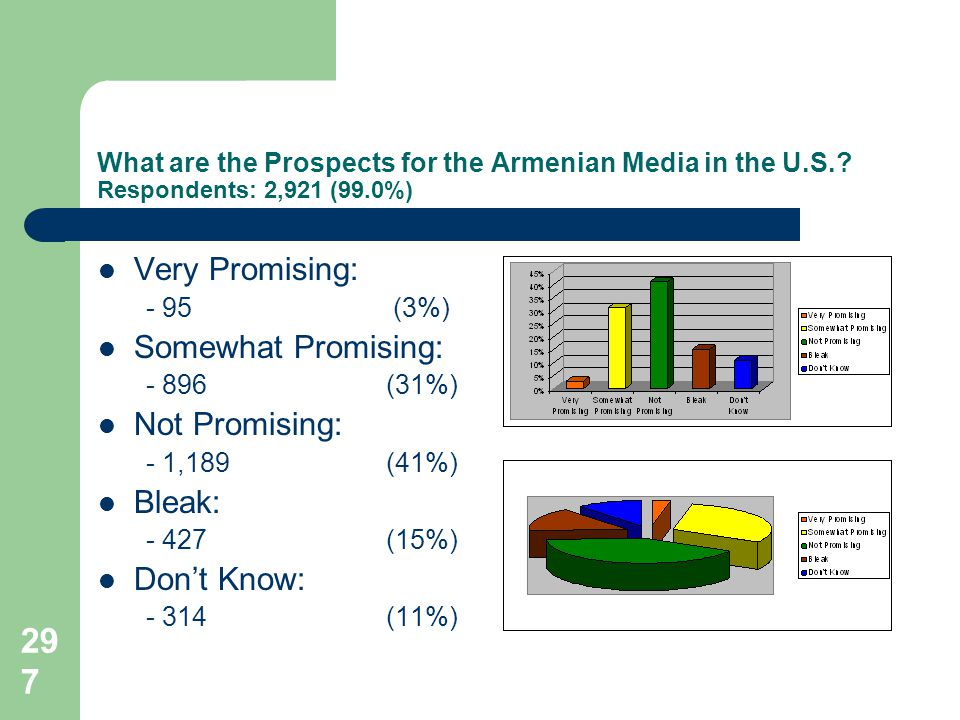 297 What are the Prospects for the Armenian Media in the U.S..