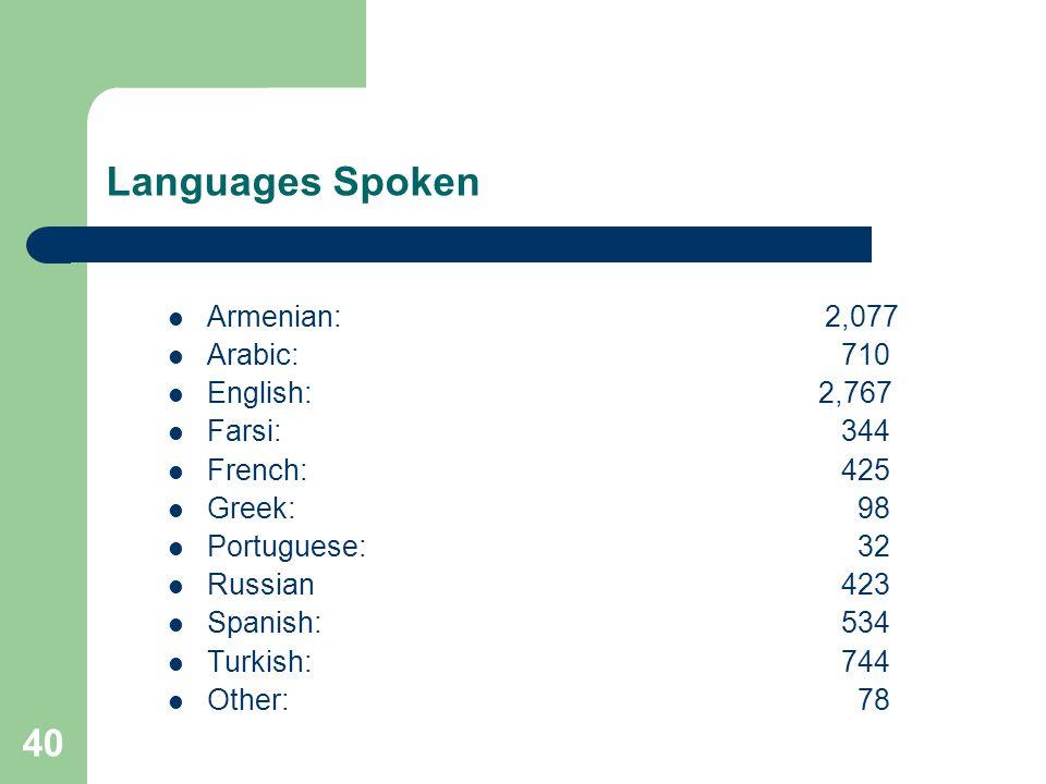 40 Languages Spoken Armenian: 2,077 Arabic: 710 English: 2,767 Farsi: 344 French: 425 Greek: 98 Portuguese: 32 Russian 423 Spanish: 534 Turkish: 744 O