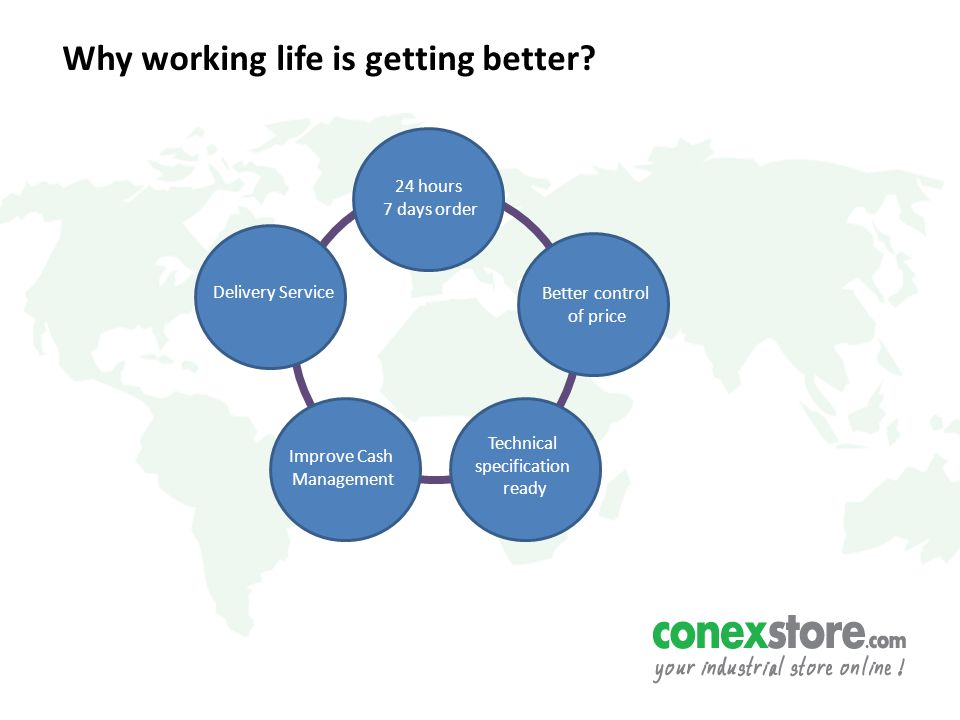 Why working life is getting better.