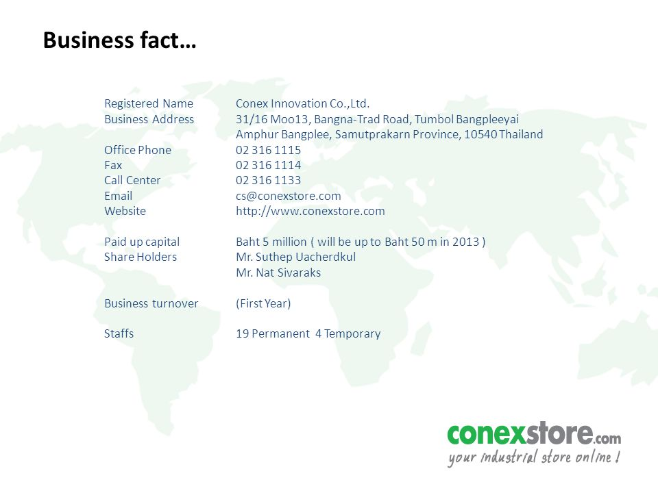Business fact… Registered NameConex Innovation Co.,Ltd.