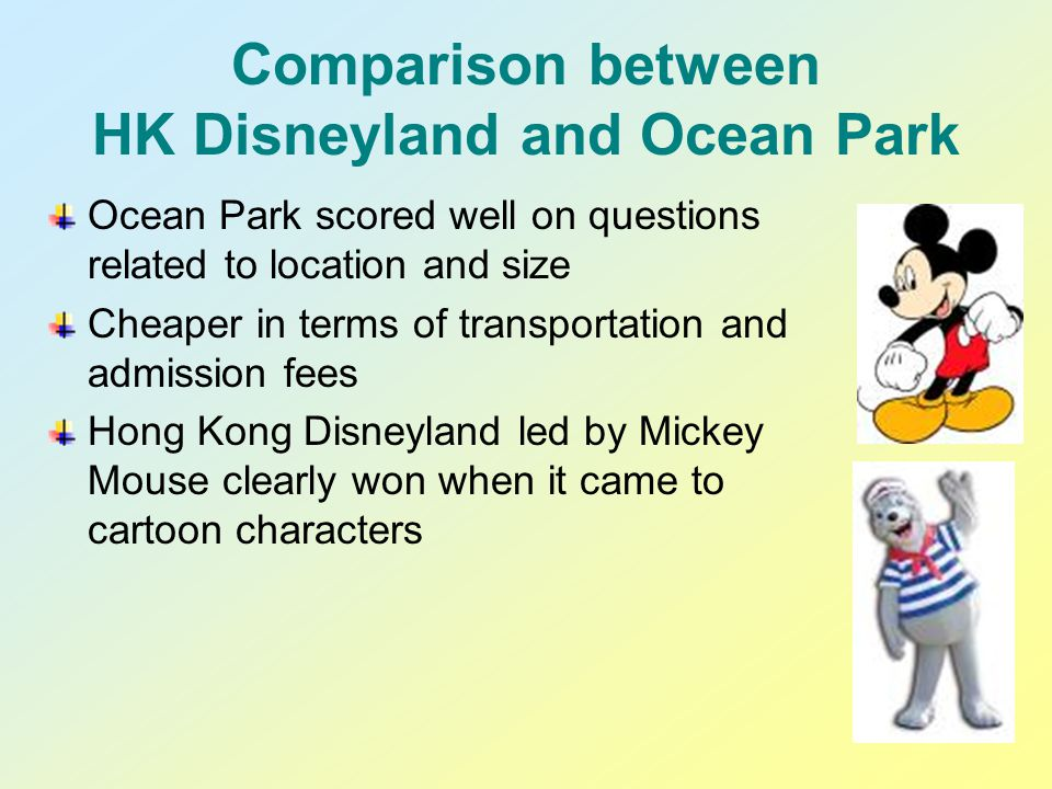 Ocean Park scored well on questions related to location and size Cheaper in terms of transportation and admission fees Hong Kong Disneyland led by Mickey Mouse clearly won when it came to cartoon characters
