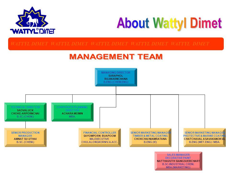 WATTYL DIMET WATTYL DIMET WATTYL DIMET WATTYL DIMET WATTYL DIMET MANAGING DIRECTOR SURAPHOL RUJIKARNCHANA B.ENG (CHEM.ENG) TECHNICAL DIRECTOR SAOVALUCK CHOKE-ARPORNCHAI B.SC.(CHEM.) CORPORATE PLANNING DIRECTOR ACHARA MOMIN MBA.