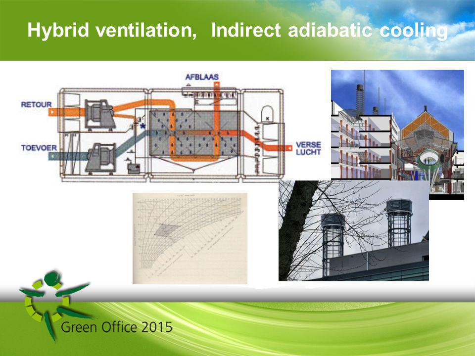 Hybrid ventilation, Indirect adiabatic cooling