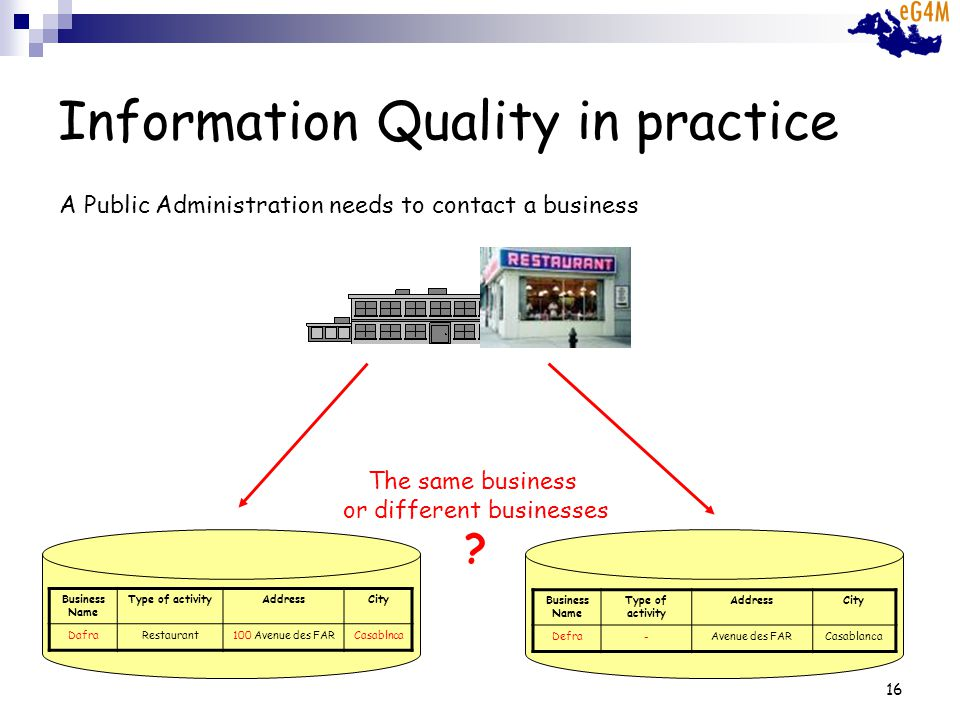 16 Information Quality in practice The same business or different businesses .