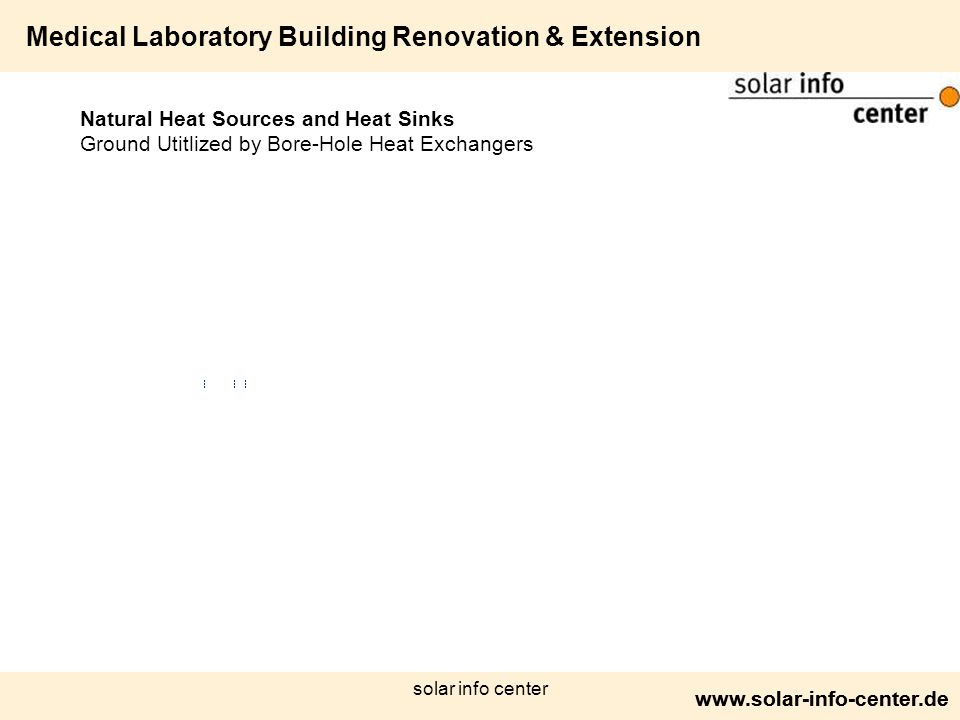 www.solar-info-center.de solar info center Natural Heat Sources and Heat Sinks Ground Utitlized by Bore-Hole Heat Exchangers Medical Laboratory Building Renovation & Extension www.solar-info-center.de