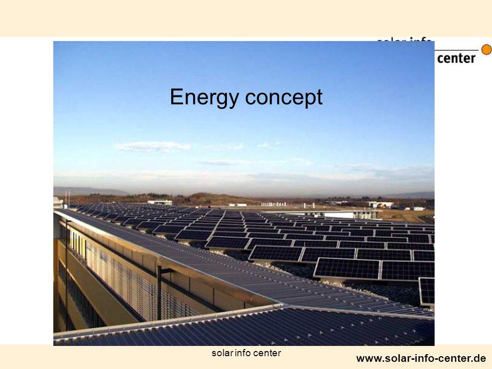 www.solar-info-center.de solar info center Energy concept