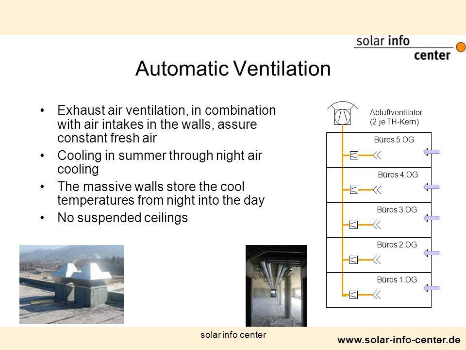 www.solar-info-center.de solar info center Automatic Ventilation Exhaust air ventilation, in combination with air intakes in the walls, assure constan