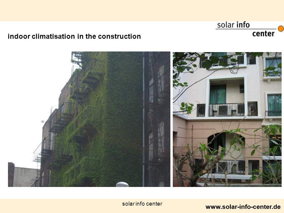 solar info center indoor climatisation in the construction www.solar-info-center.de