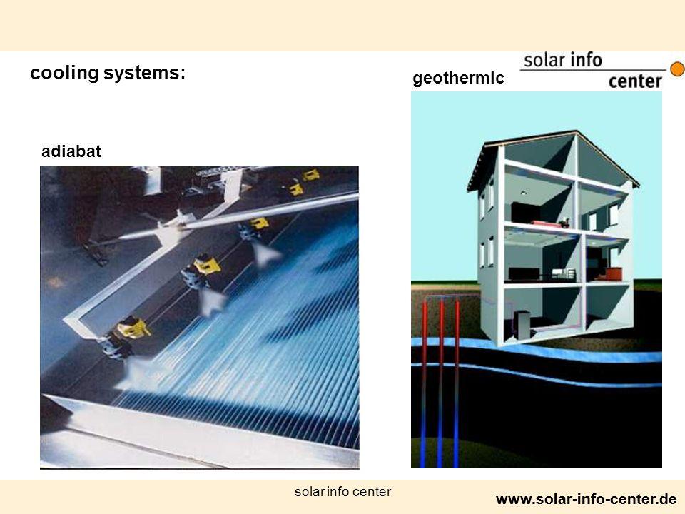 solar info center cooling systems: adiabat geothermic www.solar-info-center.de