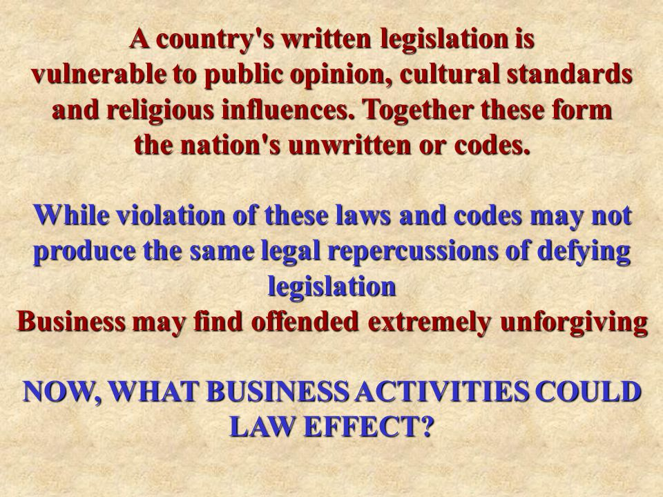 WHAT IS Unwritten law LAWS Must All laws be written