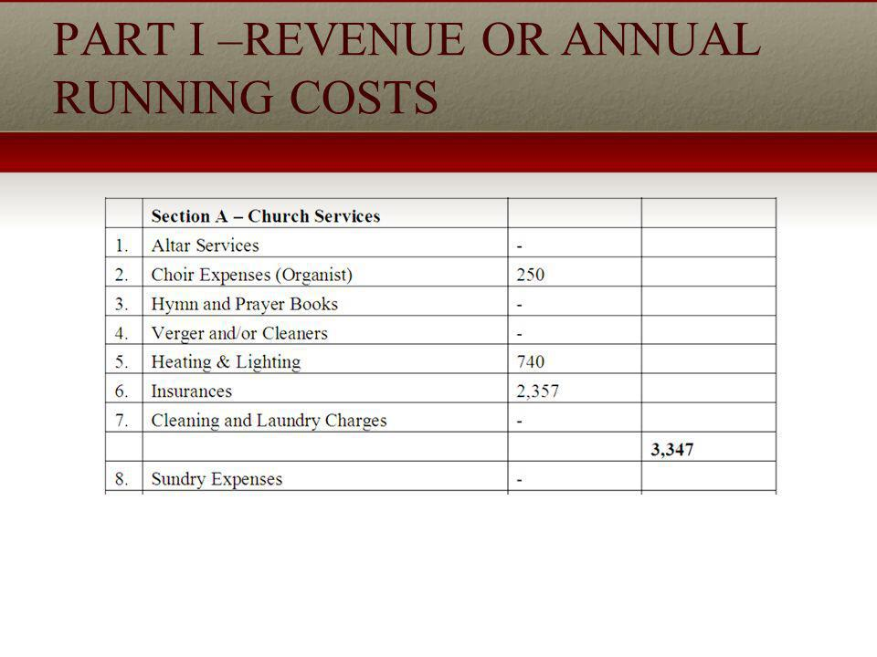 PART I –REVENUE OR ANNUAL RUNNING COSTS