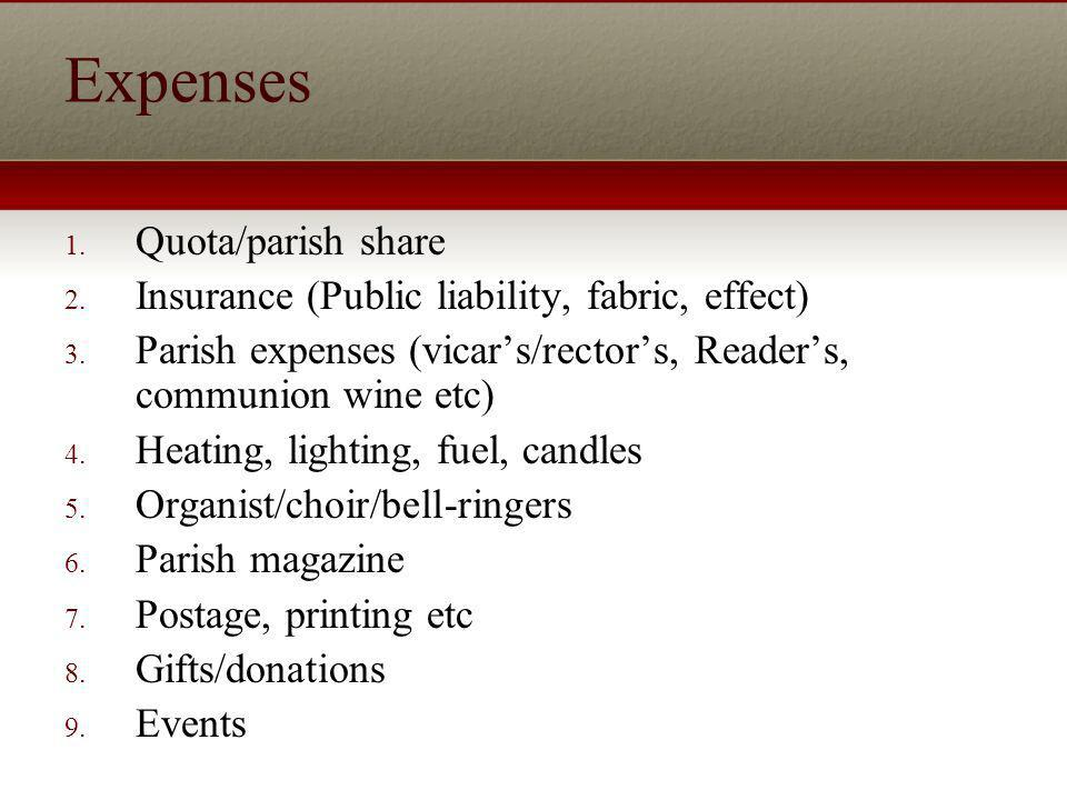 Expenses 1. Quota/parish share 2. Insurance (Public liability, fabric, effect) 3.