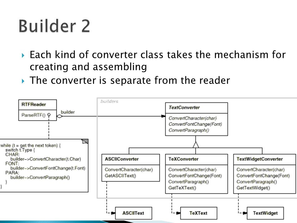 Each kind of converter class takes the mechanism for creating and assembling The converter is separate from the reader 37