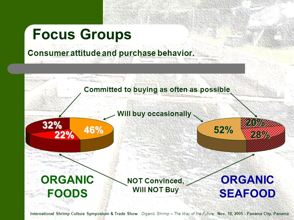International Shrimp Culture Symposium & Trade Show Organic Shrimp – The Way of the Future Nov.