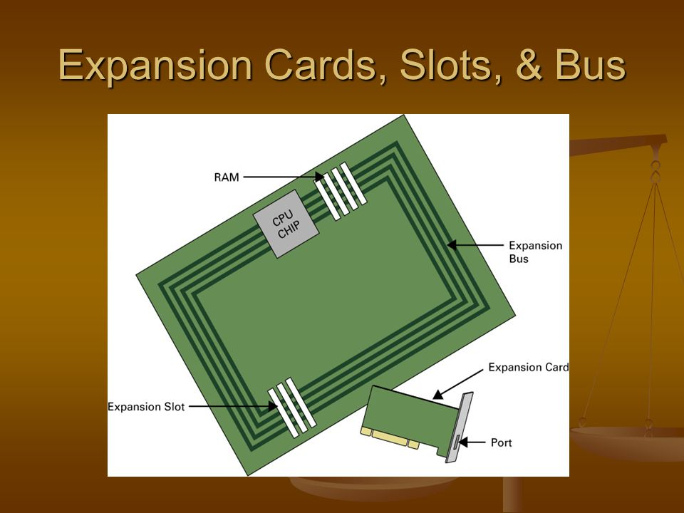 Expansion Cards, Slots, & Bus