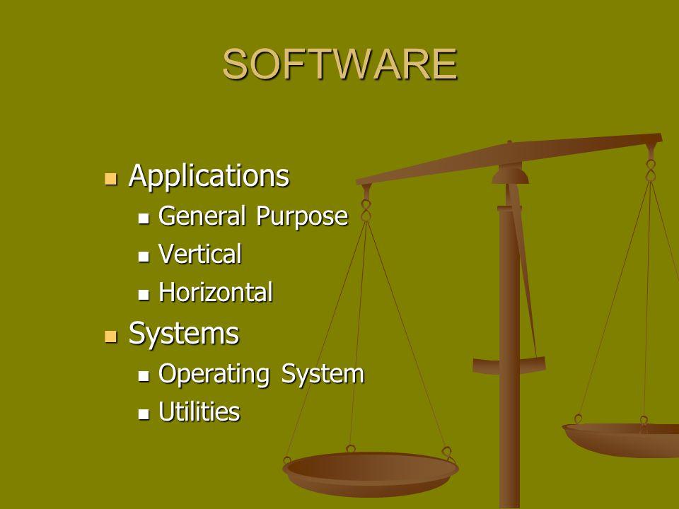 SOFTWARE Applications Applications General Purpose General Purpose Vertical Vertical Horizontal Horizontal Systems Systems Operating System Operating