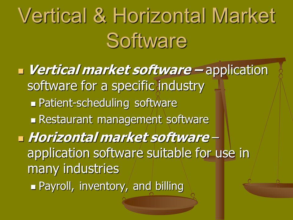 Vertical & Horizontal Market Software Vertical market software – application software for a specific industry Vertical market software – application s